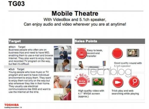 Роадмап компании Toshiba на 2009-2010 годы