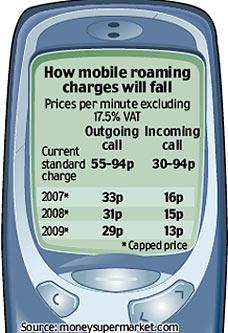 мобильные тарифы