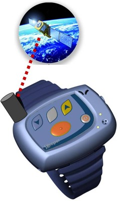 GeoSkeeper от Aerotel